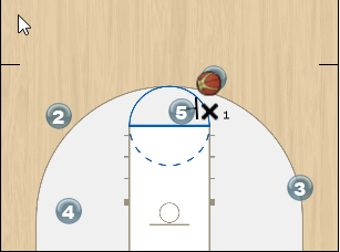 Spread Pick and Roll Offense Diagram