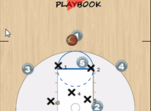 Zone Play