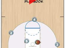 butler baseline play