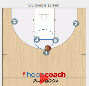 double screen quick hitter