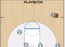 basketball quick hitter diagram