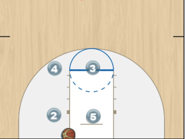 Offset Baseline Play