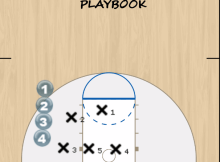 zone baseline out of bounds play
