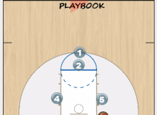out of bounds play