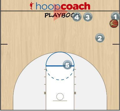 Sideout Back Screen Play