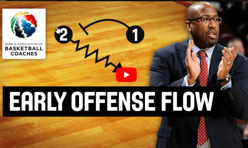 Mike Brown Golden State