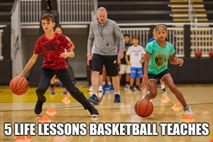 Basketball Coach Coaching
