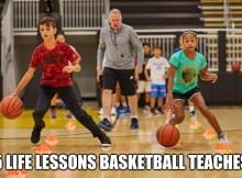 Basketball Coach Coaching