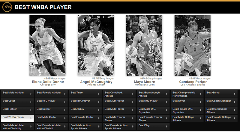 UConn dominates women's basketball nominees for 2014 ESPY Awards