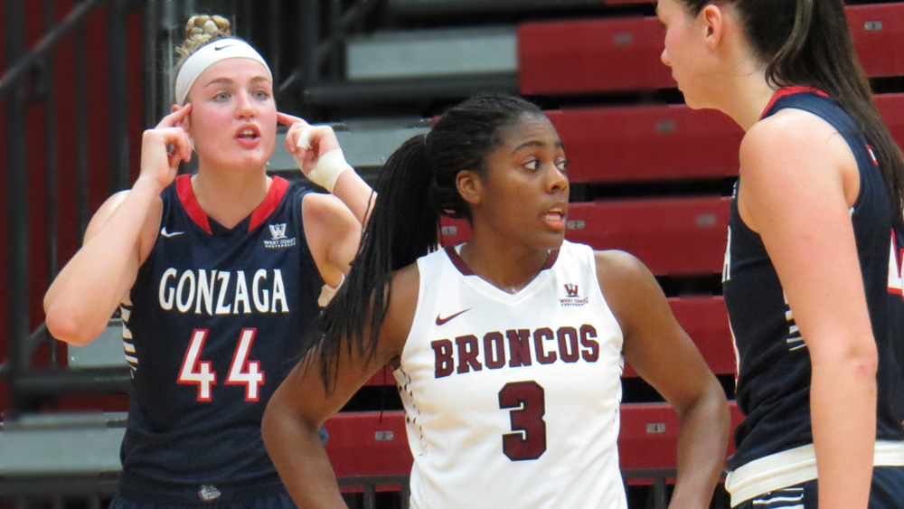 Santa Clara gets its groove back with underclassmen stepping up, beats Gonzaga