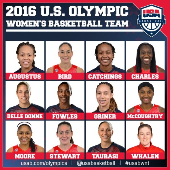 2016 USA Basketball Women's National Team to host ...