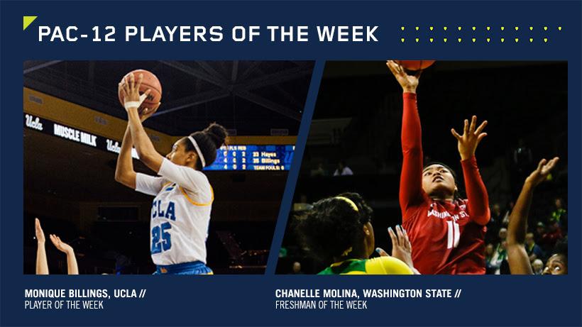 Pac-12 Players of the Week (1/2/16): Monique Billings (UCLA), Freshman: Chanelle Molina (Washington St.)