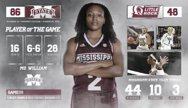 Infographic: Mississippi State Athletics.