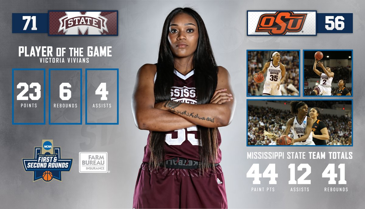Mississippi State fights for 71-56 win over Oklahoma State, earns trip to third-straight Sweet Sixteen