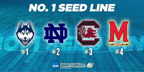 NCAA tournament field features UConn, Notre Dame, South Carolina and Maryland as top seeds