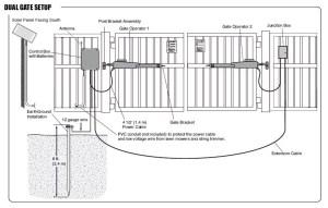 LiftMaster LA412DCS Secondary Arm For Double Swing Gates