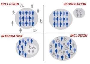 four square graphic on inclusion