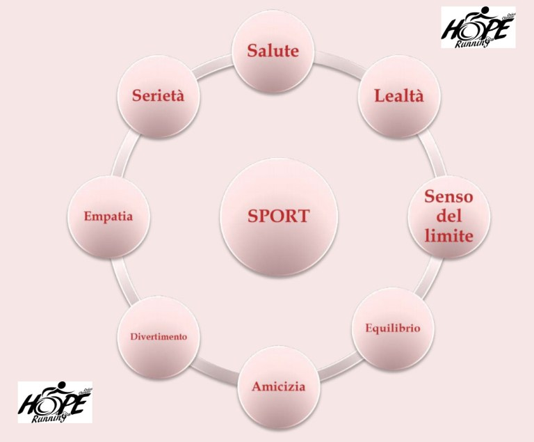 benefici-dello-sport-integr