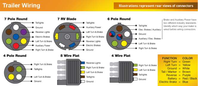 4 pole trailer wiring diagram wiring diagram utility trailer wiring diagram electrical support trailer 4 pin