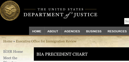 """BIA """"Precedent Table"""" is a Good Place to Start Research for BIA Brief"""