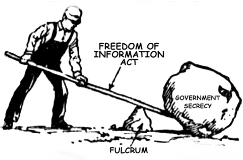 How to use the Freedom of Information Act in Immigration Cases