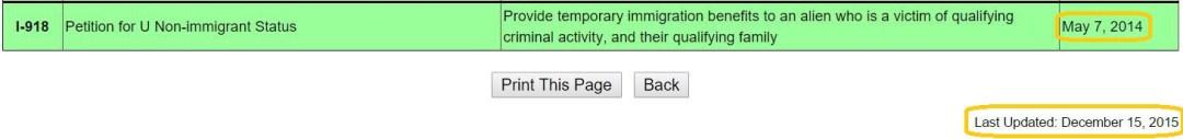 Dec 2015 U Visa Date