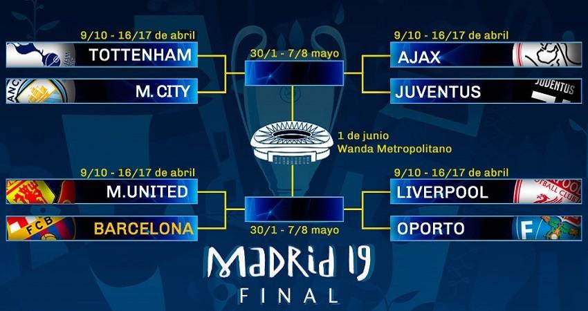 Sorteo Champions 2019