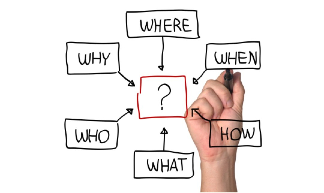 Key questions to ask before marketing your organization