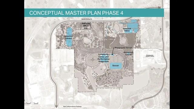 Horizon West Regional Park - Phase 4