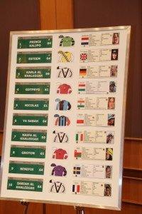 Jockeys draw