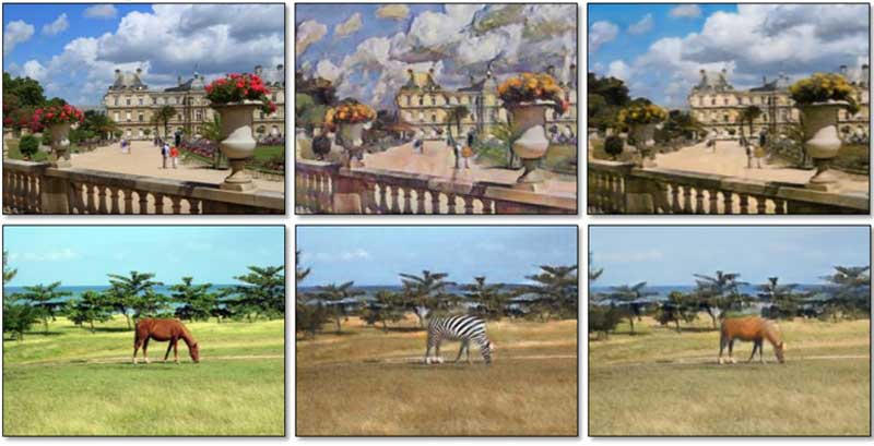 Two examples of the algorithm converting images back. The first one shows a photograph being converted to a Cezanne-style painting and then back to an image. The second shows a horse being converted to a zebra and then back again.