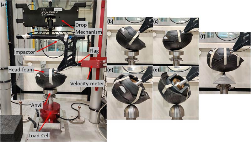 The helmet prototype is attached to an impactor arm (a) which drives it down onto a variety of different anvil types at high speeds to test its durability. Tests (b) and (c)  show a flat anvil  surface, (d) and (e)  show  a  hemispherical anvil,  and (f) is a  curbstone anvil test.
