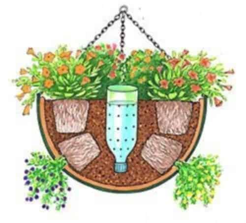 Automatic plant watering system - self watering hanging basket