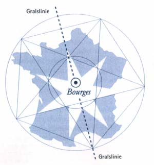 Gralslinie