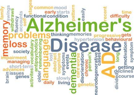 Background concept wordcloud illustration of Alzheimer's disease