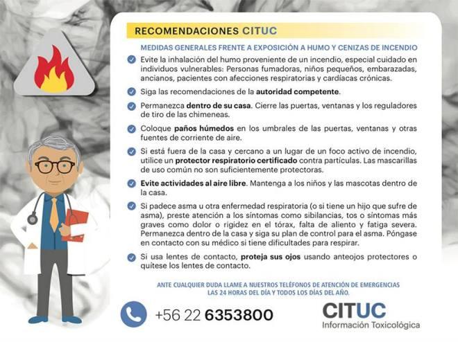 cictuc
