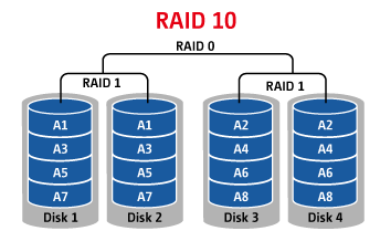 3-systemsettings_raid10