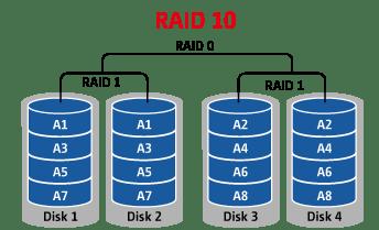 3-systemsettings_raid10