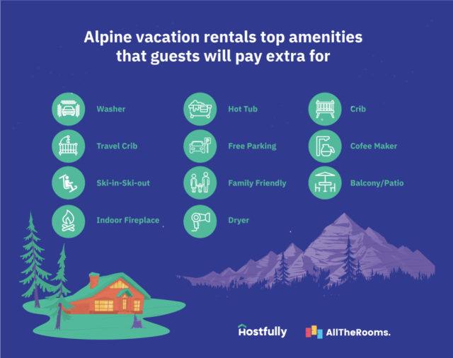 Amenities and services vacation rental guests will pay more for [2019 data] - Infographic - Alpine top amenities