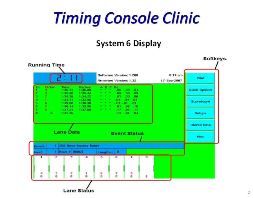 swim meet timing system