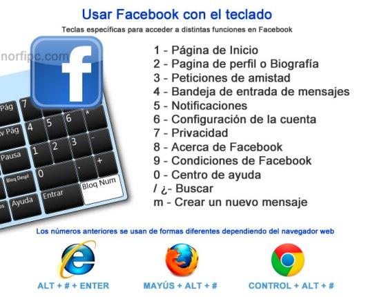 usar-teclado-facebook