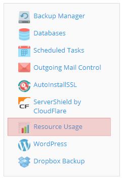 Plesk Resource Usage