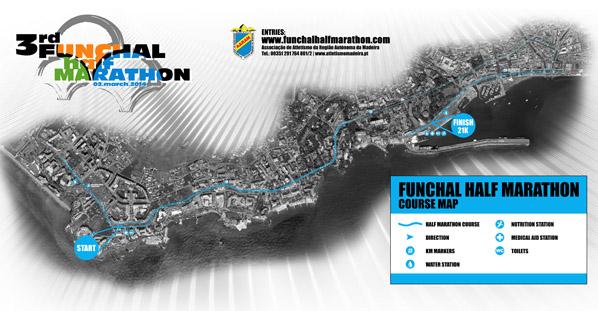 III Meia Maratona do Funchal