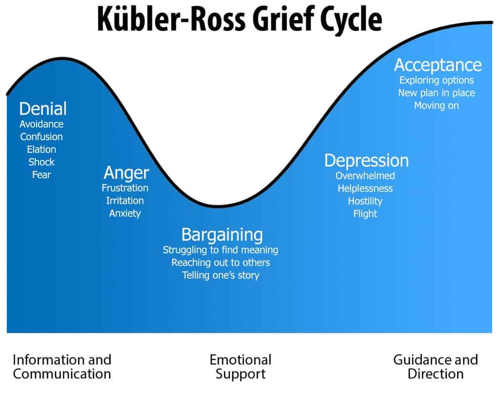 Addiction Grief And Loss What S The Connection
