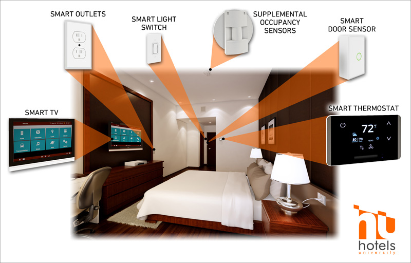 Hotel EMS – Conserve Energy Without Sacrificing Guest Comfort!