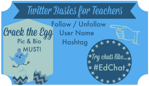 Twitter Basics for Teachers Introduction