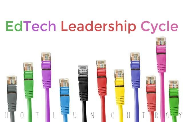 EdTech Leadership Cycle