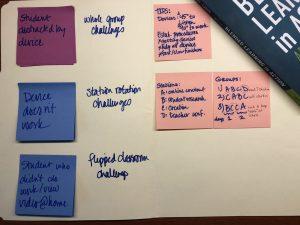 Presentation Details on Blended Learning