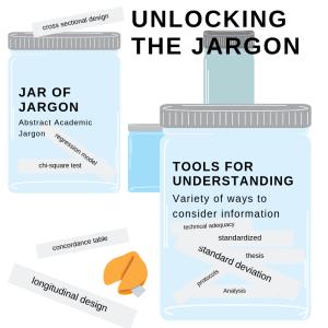 Jar of Jargon
