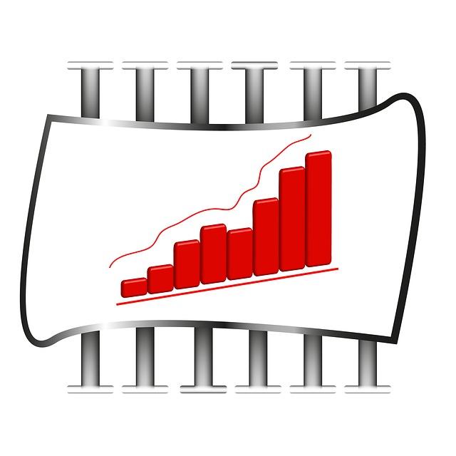 Graph illustrating financial analysis